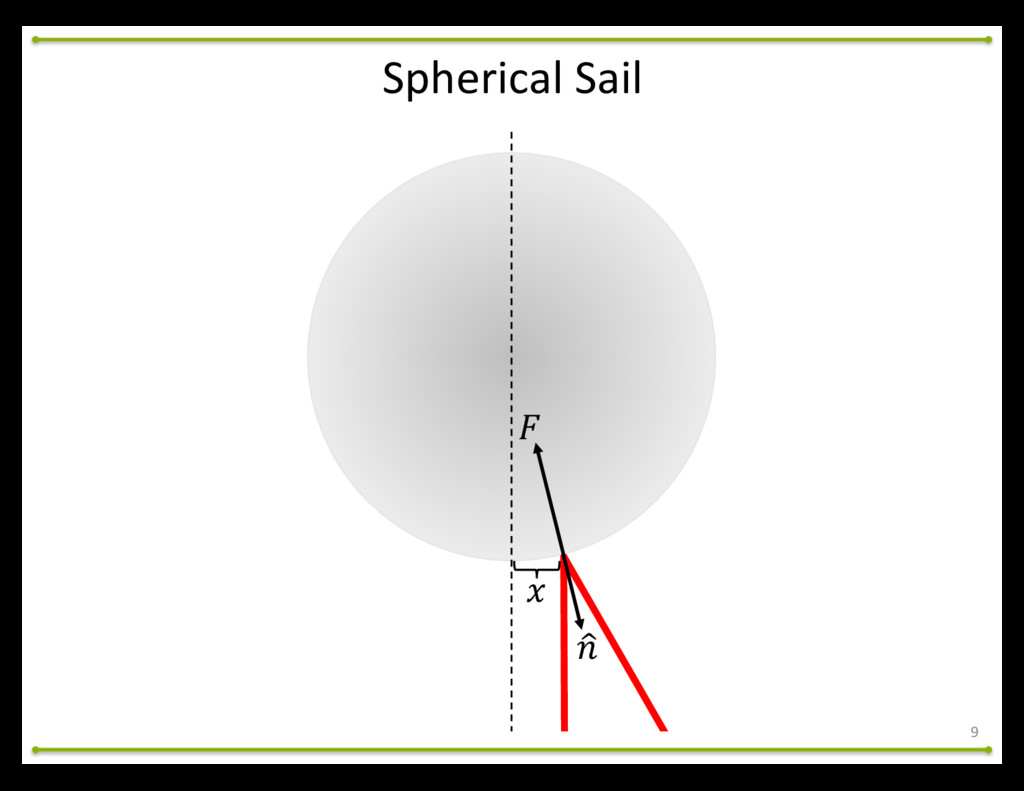 "9 Spherical Sail ! "" # $"