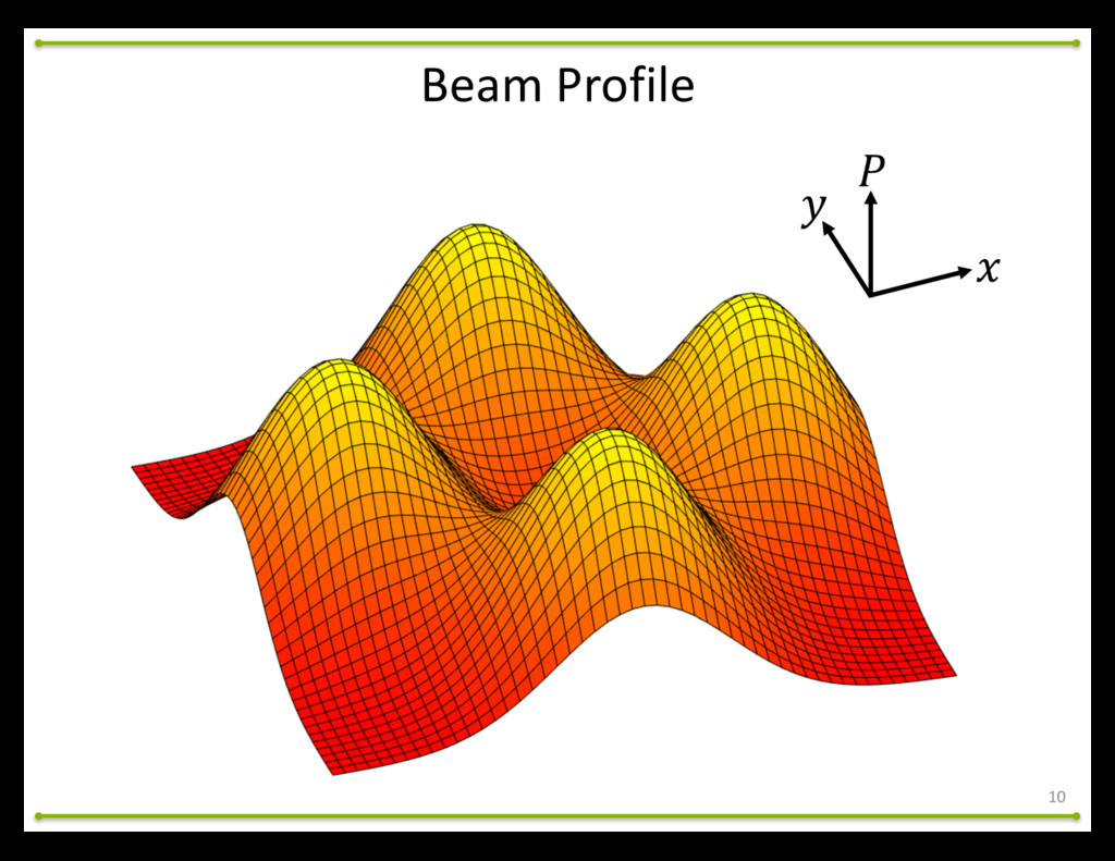 10 Beam Profile