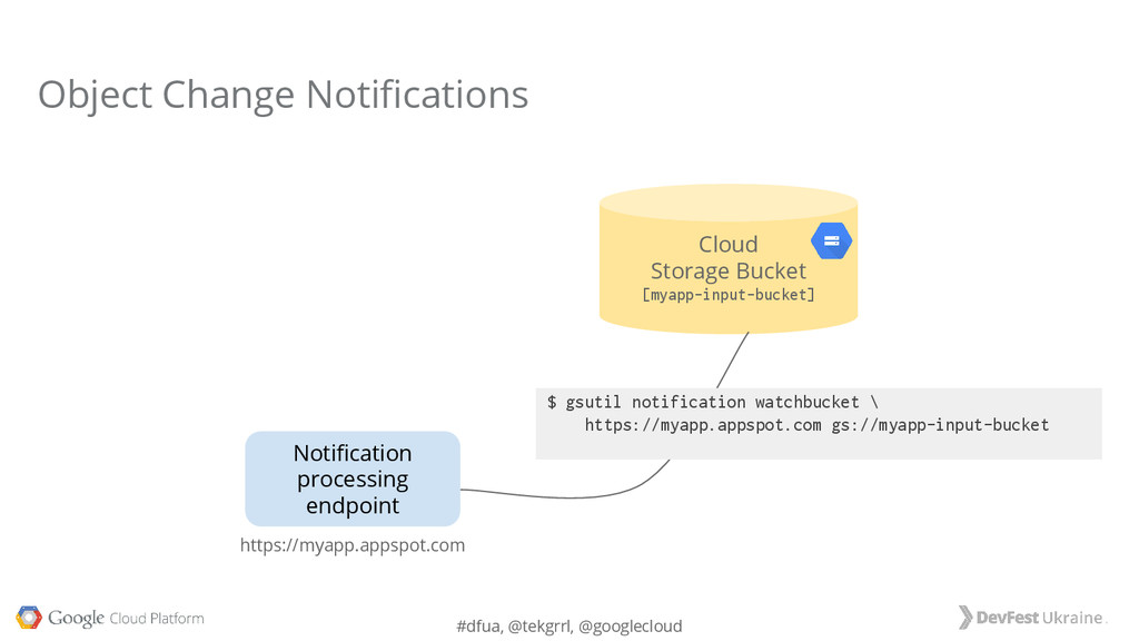 #dfua, @tekgrrl, @googlecloud Cloud Storage Buc...