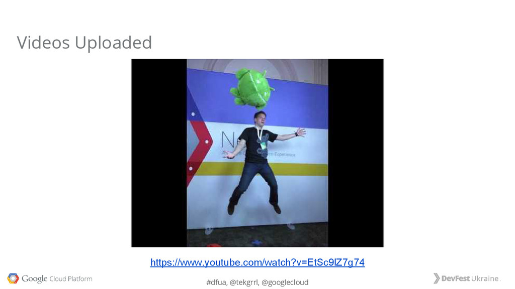 #dfua, @tekgrrl, @googlecloud Videos Uploaded h...