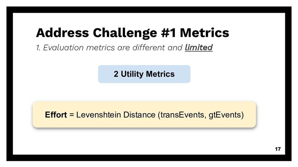 Address Challenge #1 Metrics 17 1. Evaluation m...