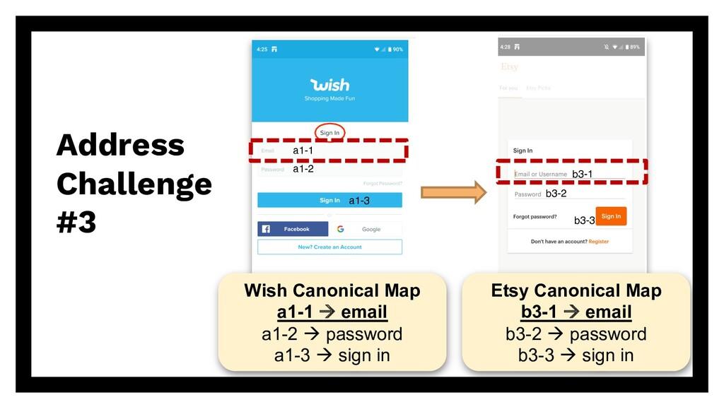26 Address Challenge #3 a1 b1 a1-1 a1-2 a1-3 b2...