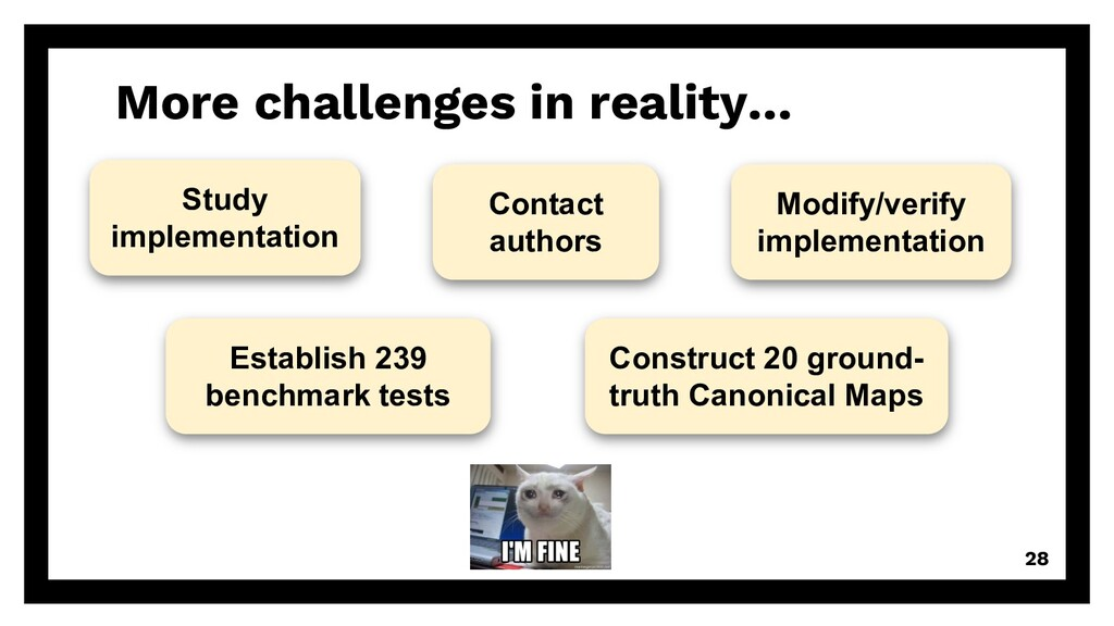 More challenges in reality… 28 Contact authors ...
