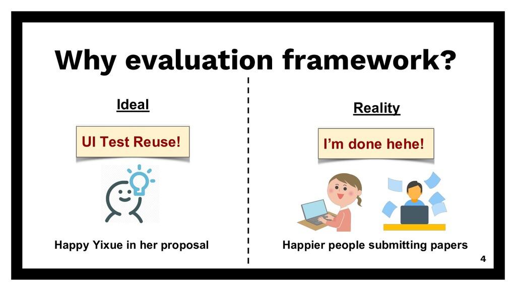 Why evaluation framework? 4 Ideal Happy Yixue i...