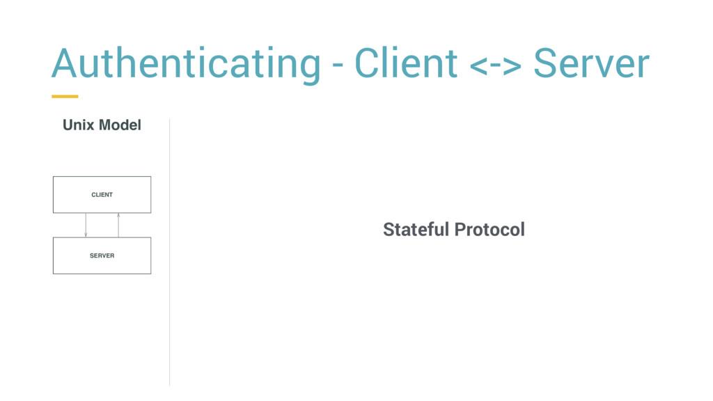 Authenticating - Client <-> Server Unix Model L...