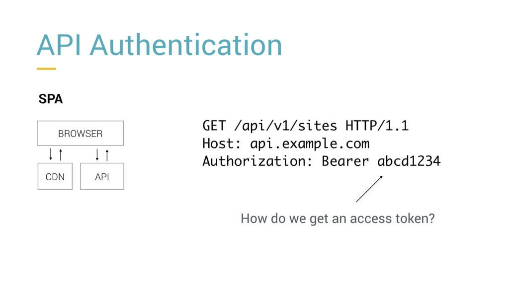 API Authentication GET /api/v1/sites HTTP/1.1 H...