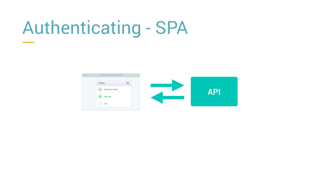 Authenticating - SPA API