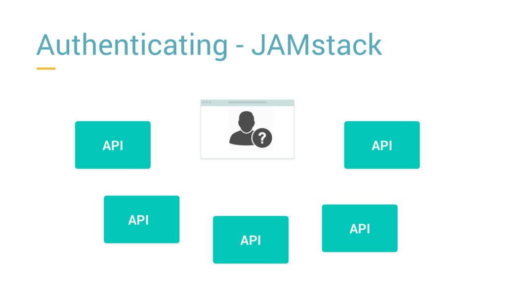 Authenticating - JAMstack API API API API API