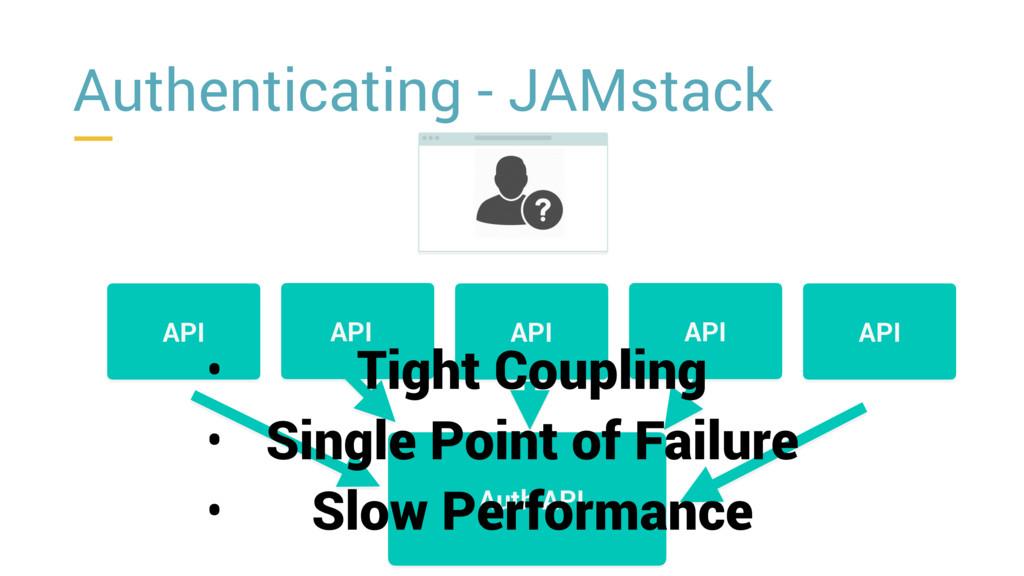 Authenticating - JAMstack API API Auth API API ...