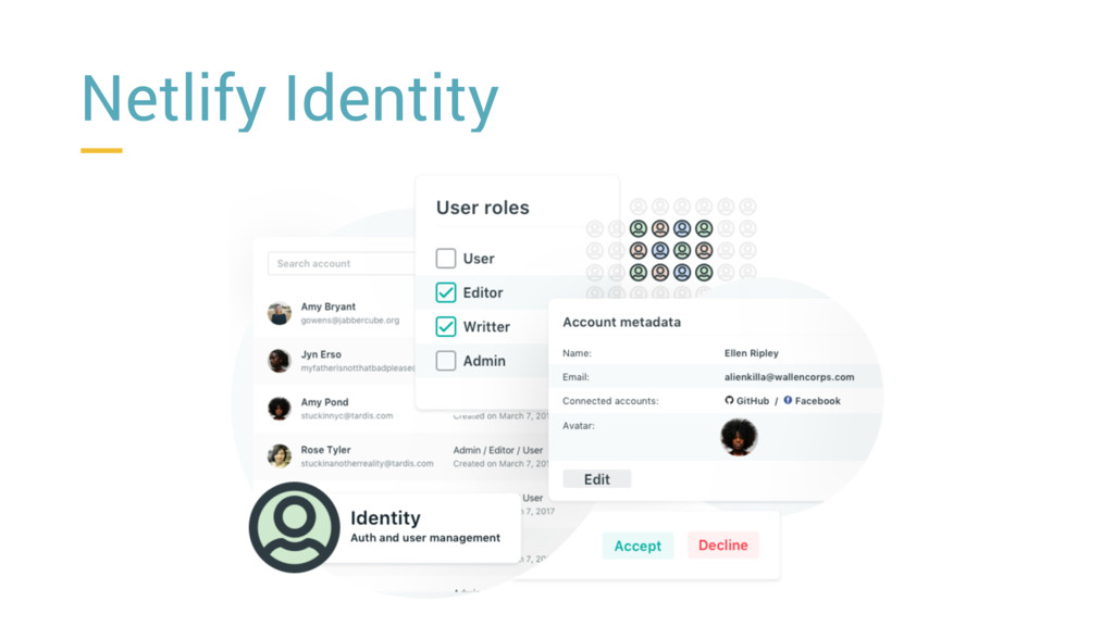 Netlify Identity