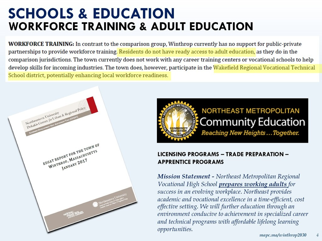 mapc.ma/winthrop2030 4 SCHOOLS & EDUCATION WORK...