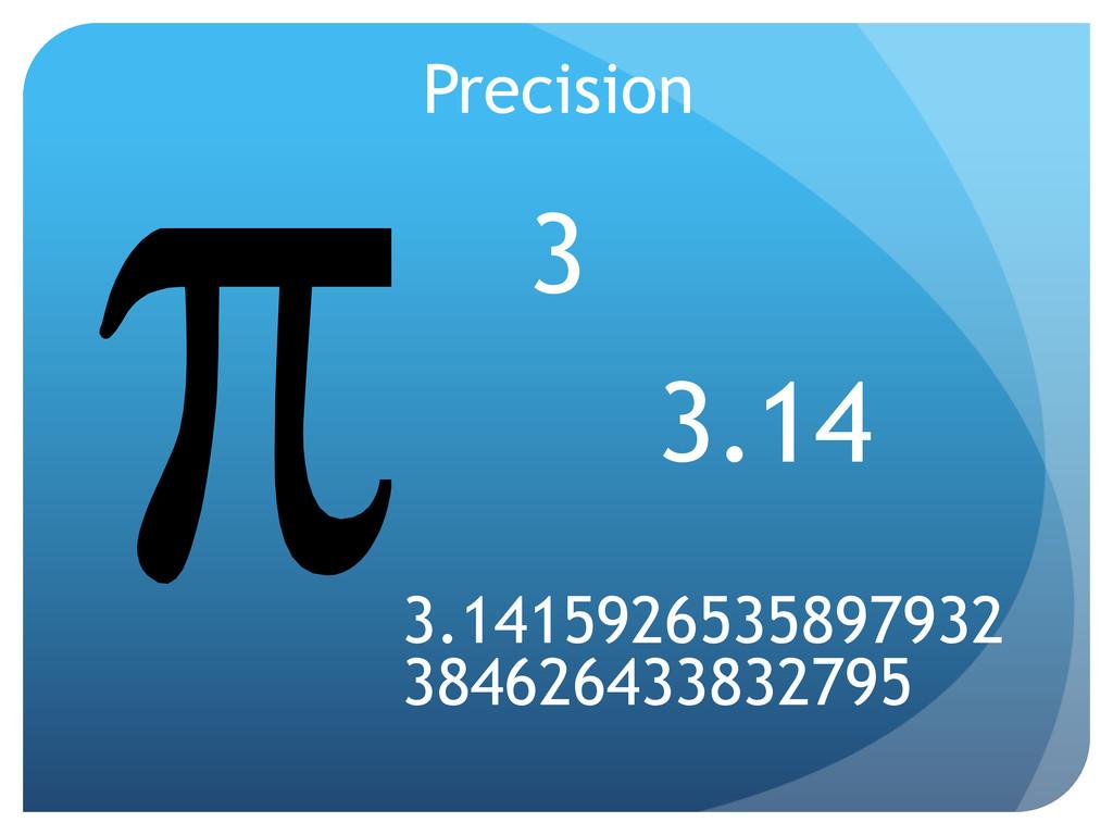 Precision 3.1415926535897932 384626433832795 3....