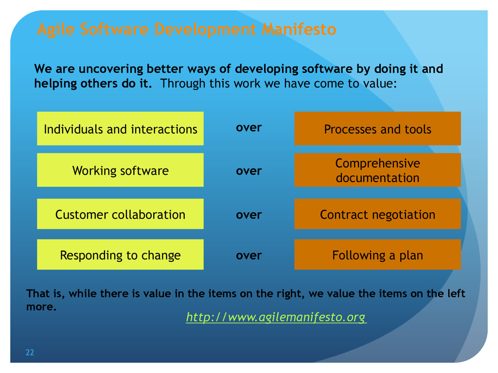 Agile Software Development Manifesto Individual...