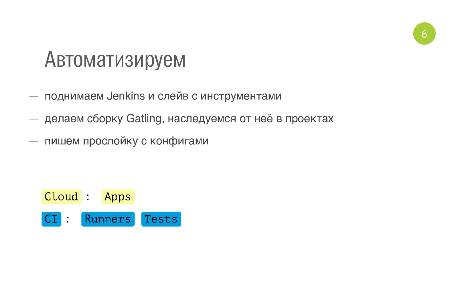 Cloud Apps CI Runners Tests Автоматизируем — по...