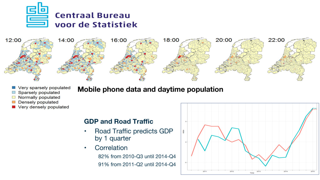 Mobile phone data and daytime population GDP an...
