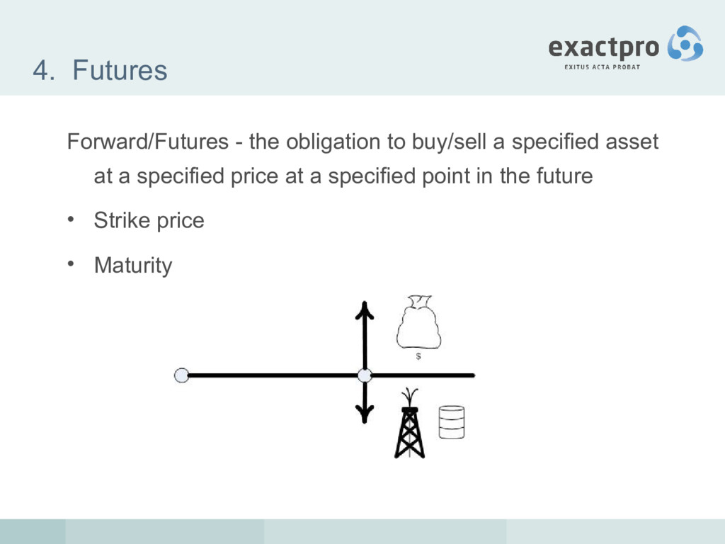4. Futures Forward/Futures - the obligation to ...