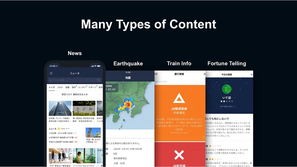 Many Types of Content News Earthquake Train Inf...