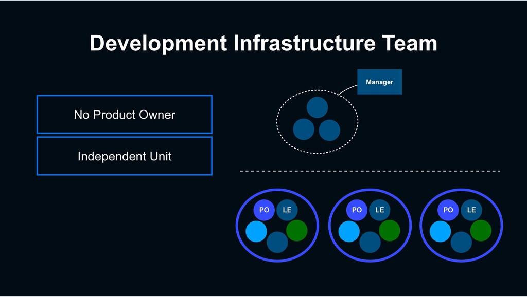 Development Infrastructure Team Independent Uni...