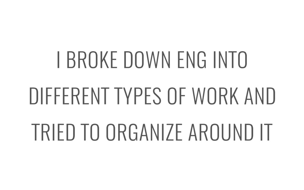 I BROKE DOWN ENG INTO DIFFERENT TYPES OF WORK A...