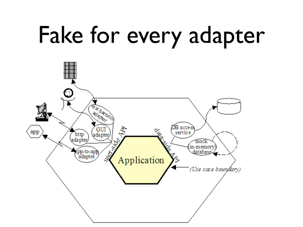 Fake for every adapter