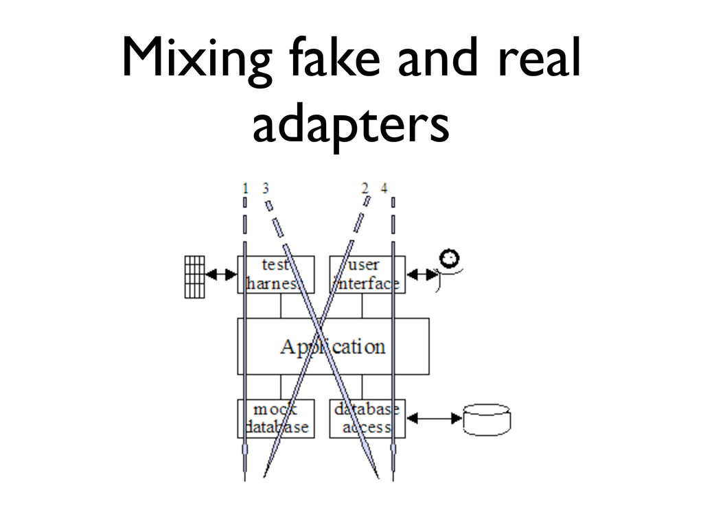 Mixing fake and real adapters