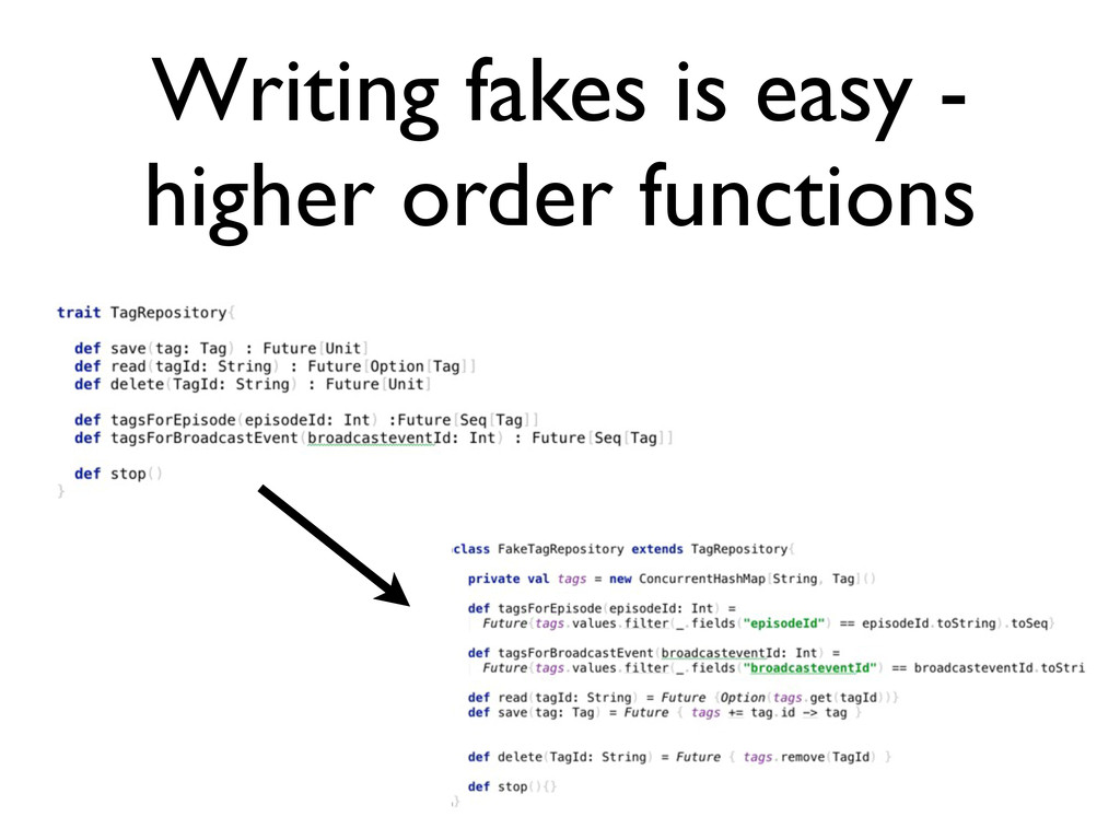 Writing fakes is easy - higher order functions