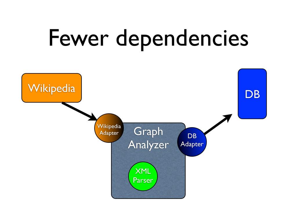 Fewer dependencies Wikipedia DB Graph Analyzer ...