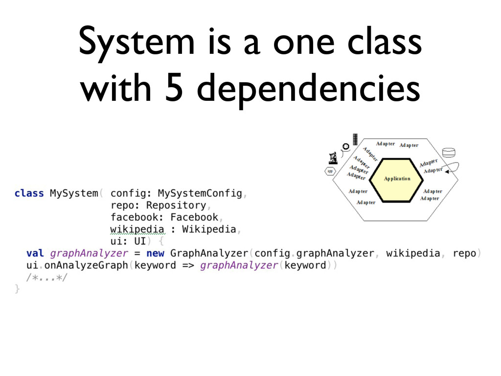 System is a one class with 5 dependencies