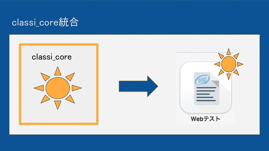 classi_core統合 classi_core