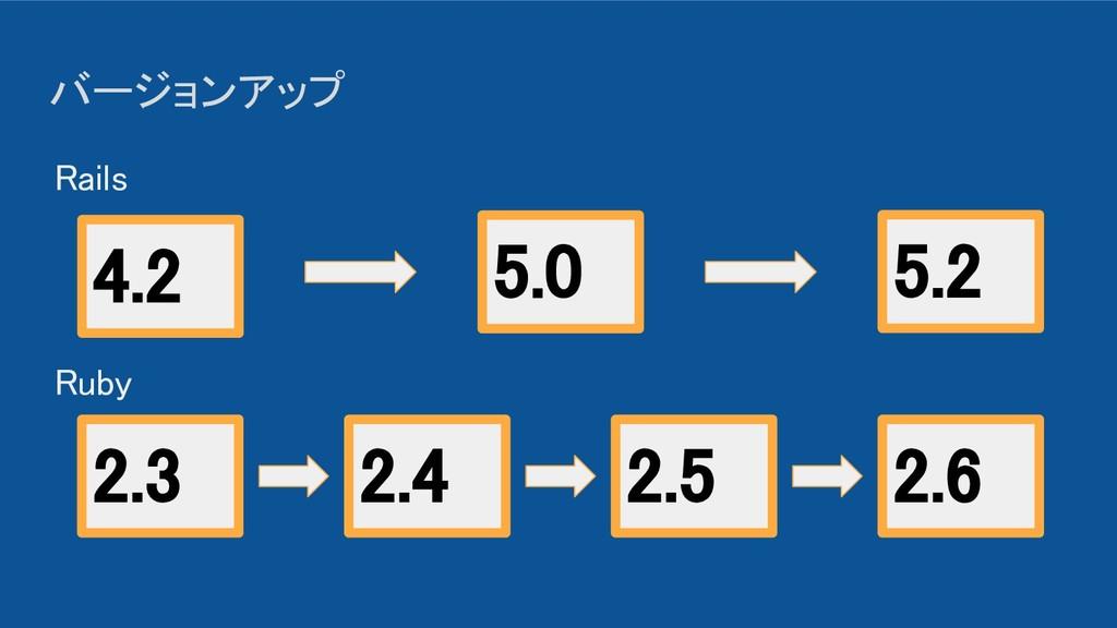 Rails バージョンアップ Ruby 5.2 5.0 4.2 2.3 2.6...