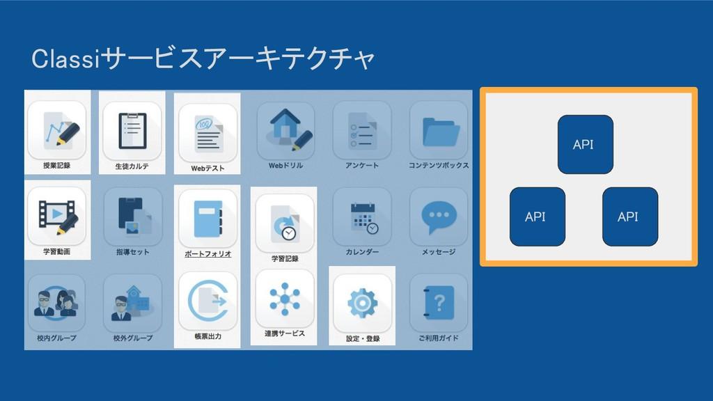 Classiサービスアーキテクチャ API API API