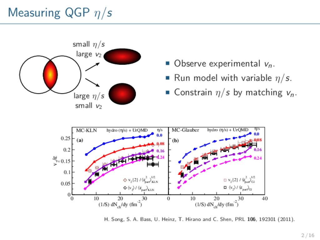 Measuring QGP η/s small η/s large v2 large η/s ...