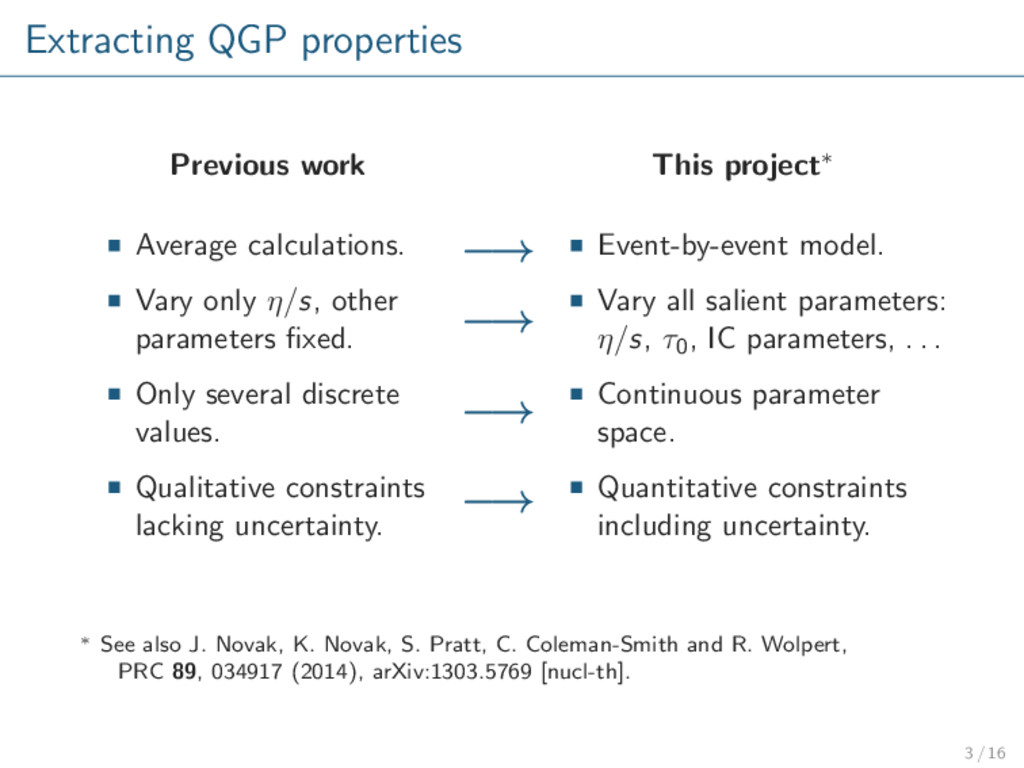 Extracting QGP properties Previous work Average...