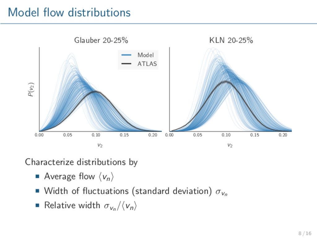 Model flow distributions 0.00 0.05 0.10 0.15 0.2...