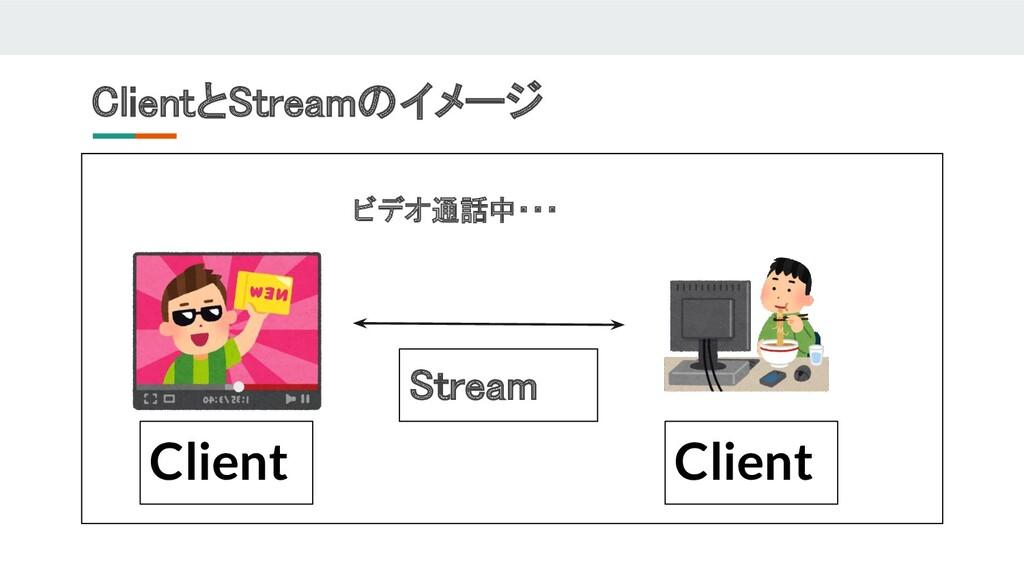 ClientとStreamのイメージ Client Client Stream ビデオ通話中...
