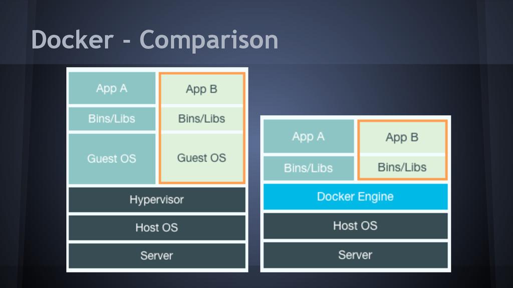 Docker - Comparison