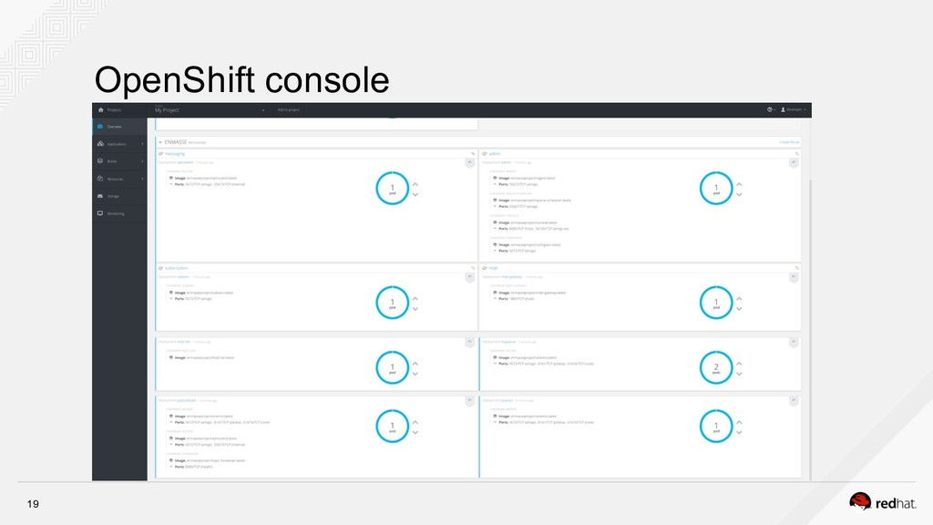 OpenShift console 19
