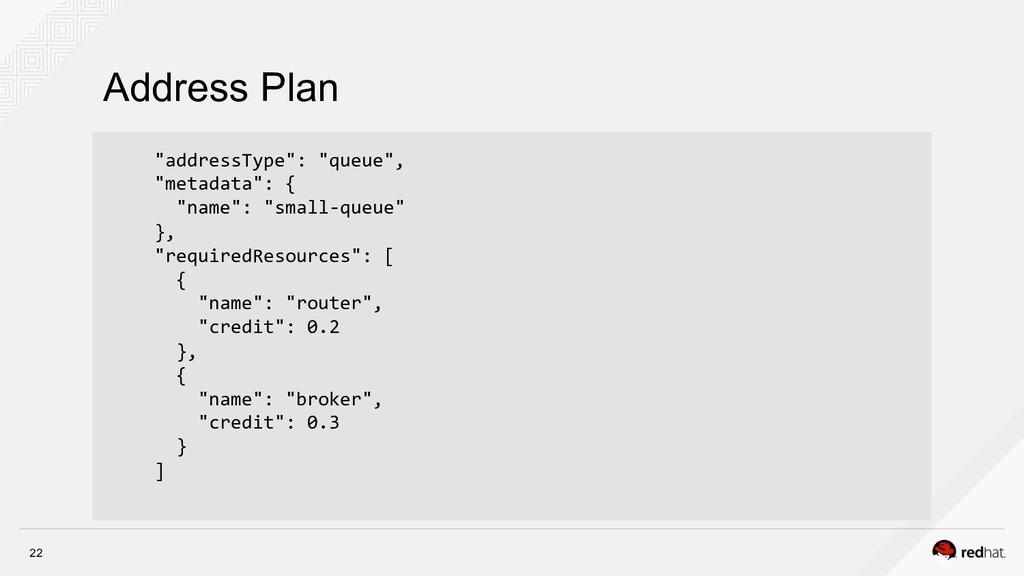 "22 Address Plan ""addressType"": ""queue"", ""metada..."