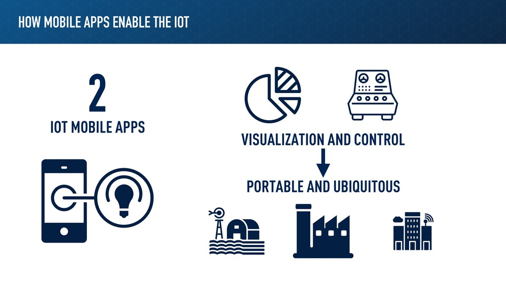 HOW MOBILE APPS ENABLE THE IOT VISUALIZATION AN...