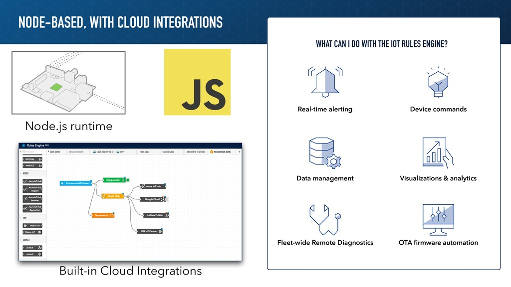 NODE-BASED, WITH CLOUD INTEGRATIONS WHAT CAN I ...