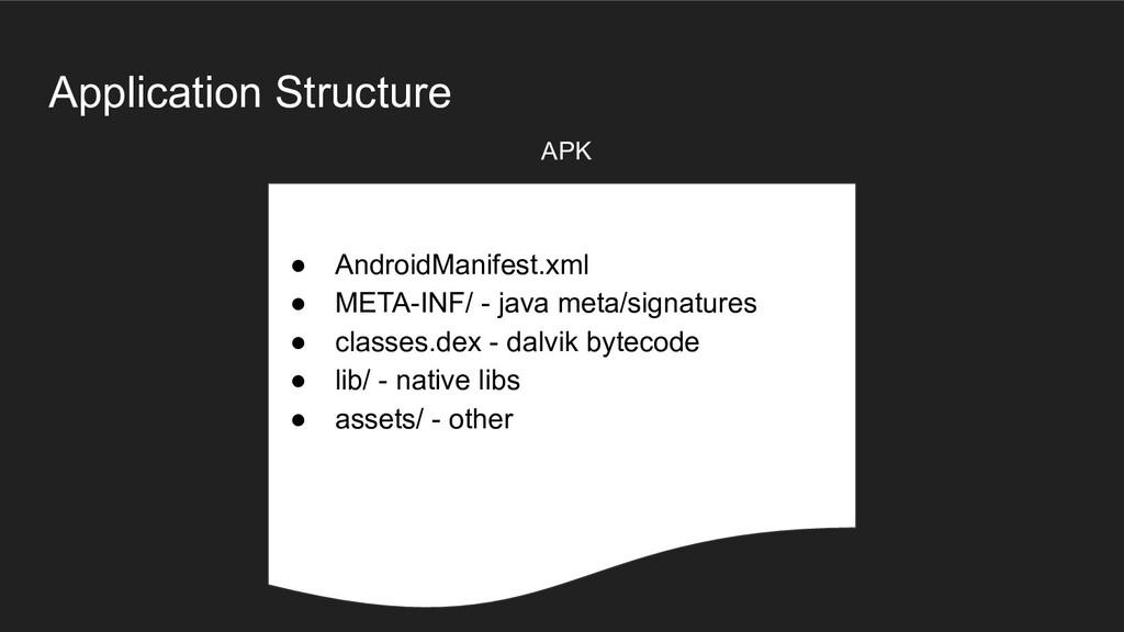 ● AndroidManifest.xml ● META-INF/ - java meta/s...