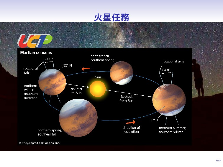 UCP 火星任務