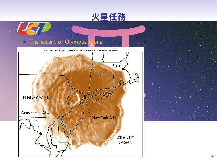 UCP 火星任務 • The extent of Olympus Mons