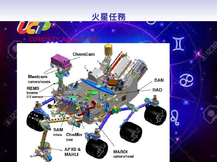 UCP 火星任務 • CURIOSITY August 6, 2012