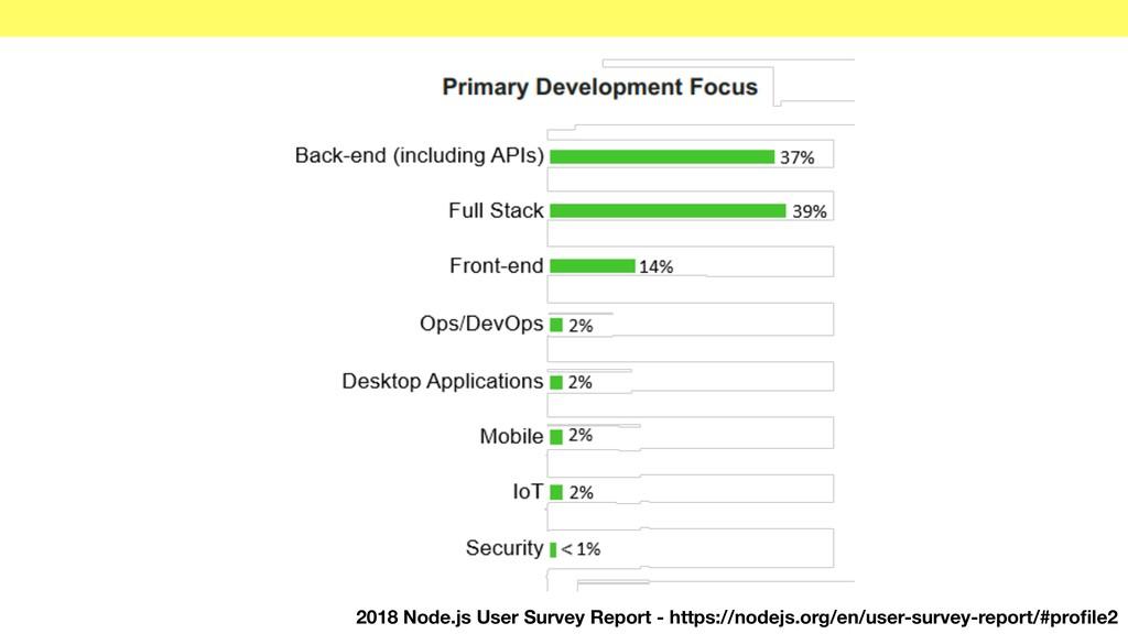 2018 Node.js User Survey Report - https://nodej...