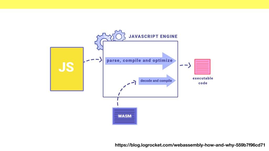 https://blog.logrocket.com/webassembly-how-and-...