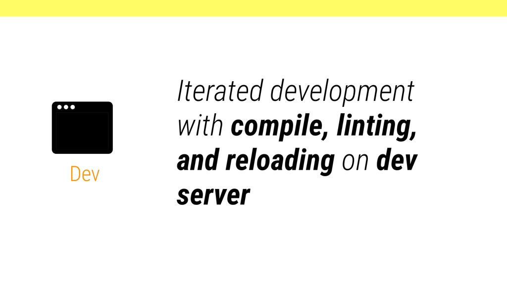Dev Iterated development with compile, linting,...