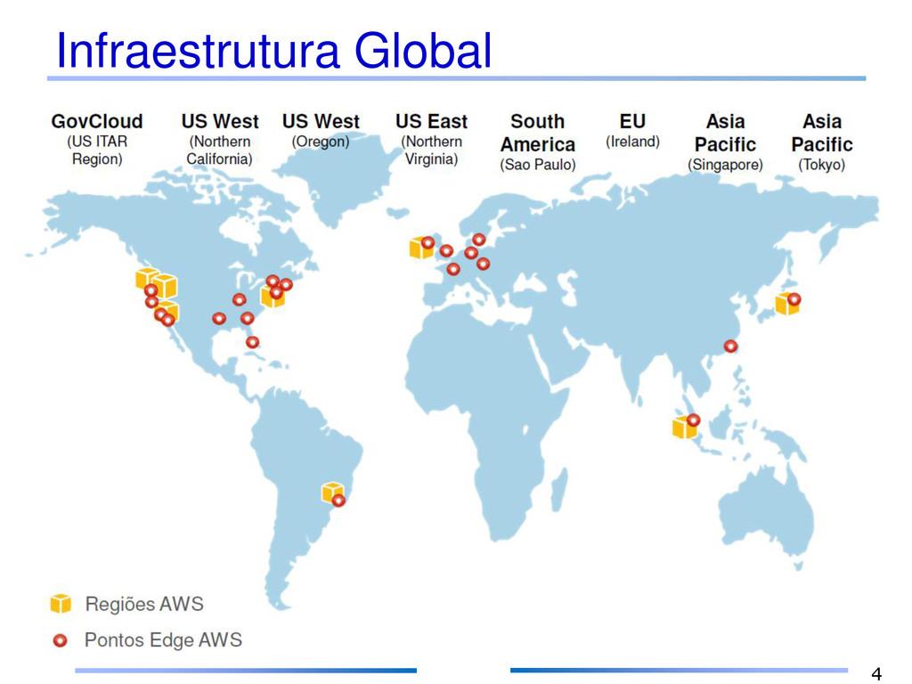 Infraestrutura Global 4