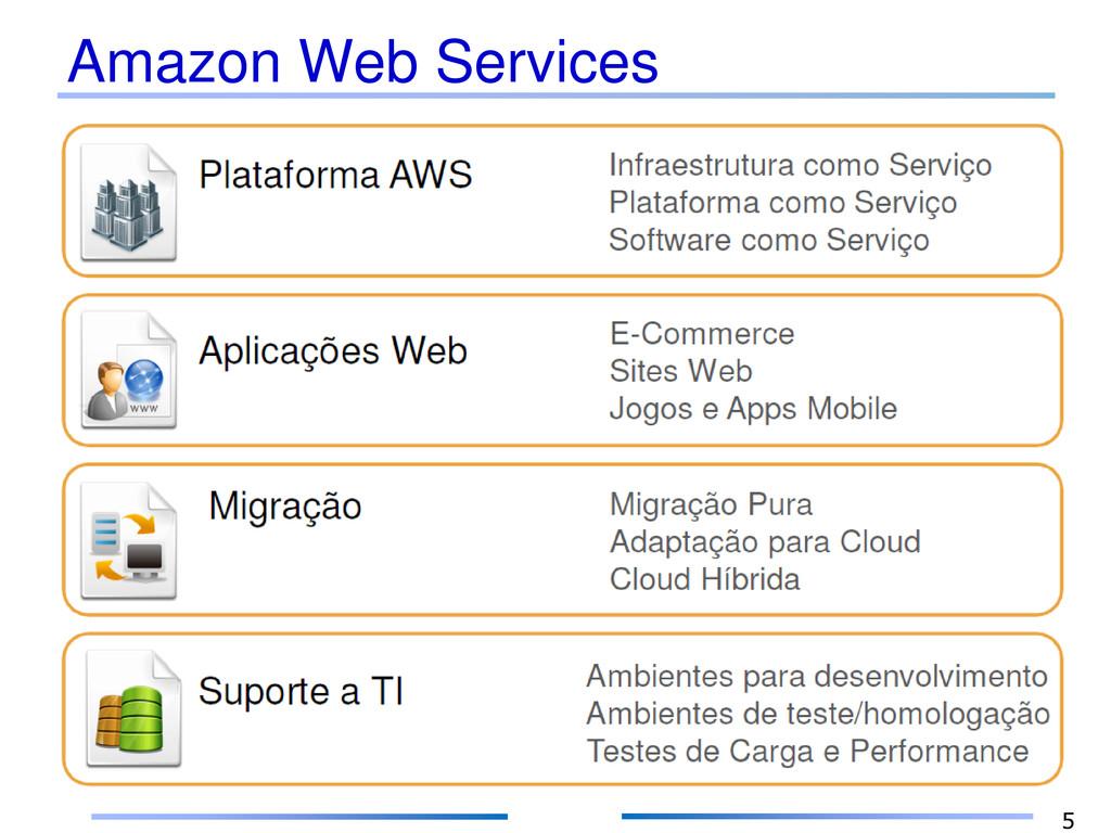 Amazon Web Services 5