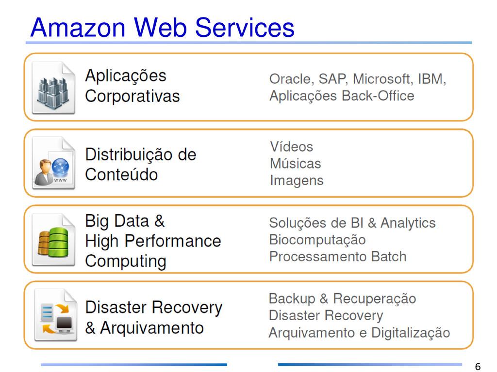 Amazon Web Services 6